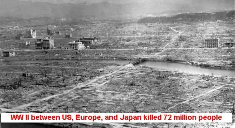 World War II between US, Europe, and Japan killed 72 million people